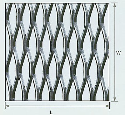 Width and length of RMIG Expanded Metal